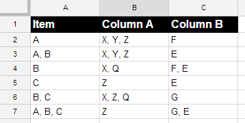 Google Spreadsheets: Multiple Values in Cells